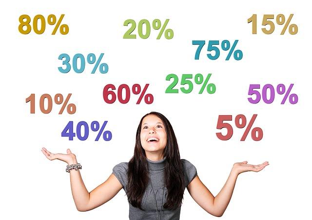 Na czym polega dźwignia finansowa ?
